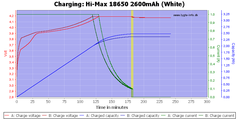 Hi-Max%2018650%202600mAh%20(White)-Charge