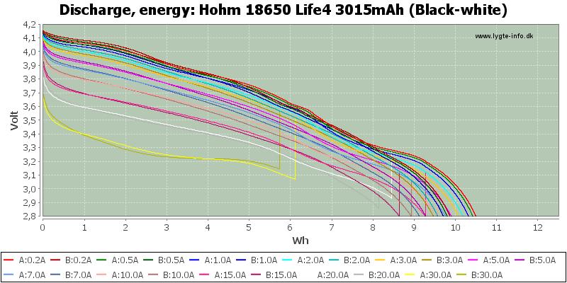 Hohm%2018650%20Life4%203015mAh%20(Black-white)-Energy