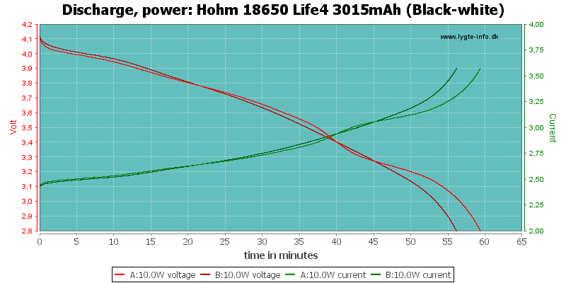 Hohm%2018650%20Life4%203015mAh%20(Black-white)-PowerLoadTime