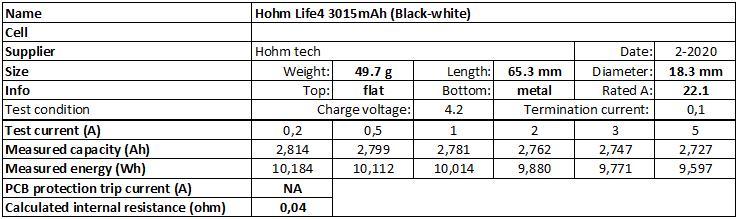 Hohm%2018650%20Life4%203015mAh%20(Black-white)-info
