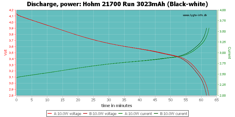 Hohm%2021700%20Run%203023mAh%20(Black-white)-PowerLoadTime