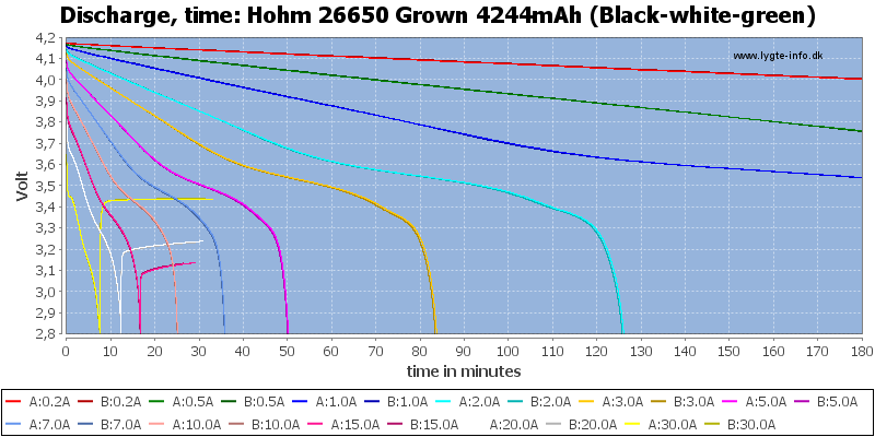 Hohm%2026650%20Grown%204244mAh%20(Black-white-green)-CapacityTime