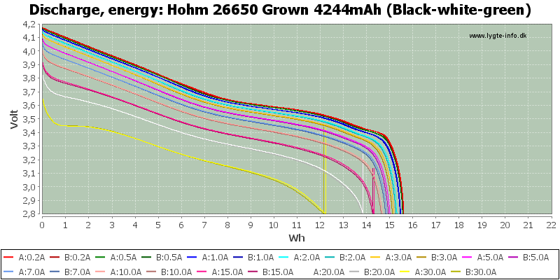 Hohm%2026650%20Grown%204244mAh%20(Black-white-green)-Energy