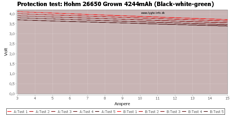 Hohm%2026650%20Grown%204244mAh%20(Black-white-green)-TripCurrent