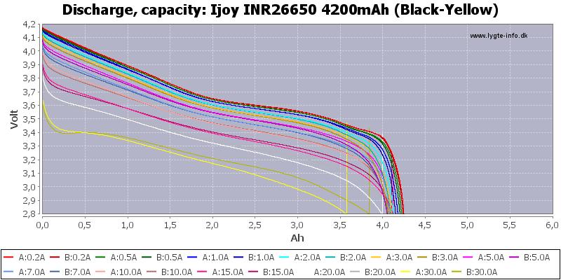 Ijoy%20INR26650%204200mAh%20(Black-Yellow)-Capacity