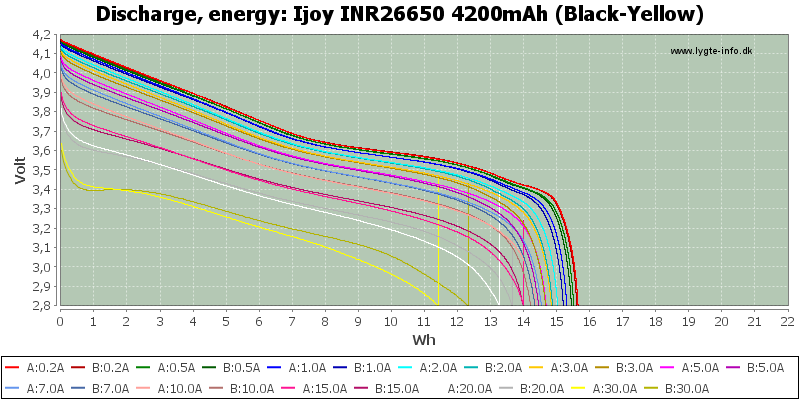 Ijoy%20INR26650%204200mAh%20(Black-Yellow)-Energy