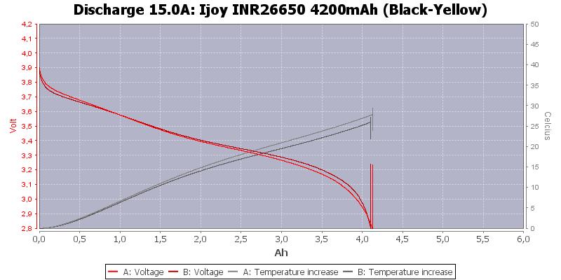 Ijoy%20INR26650%204200mAh%20(Black-Yellow)-Temp-15.0