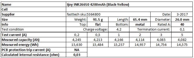 Ijoy%20INR26650%204200mAh%20(Black-Yellow)-info