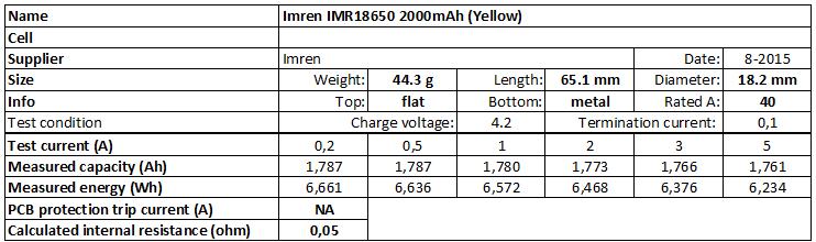 Imren%20IMR18650%202000mAh%20(Yellow)-info