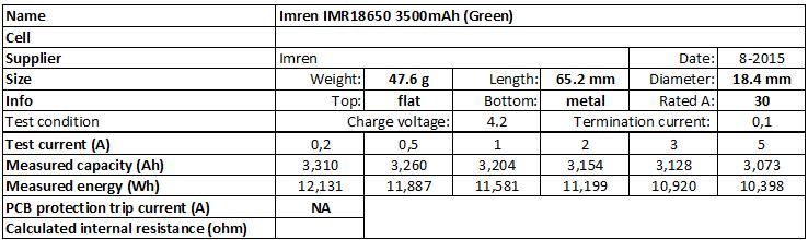 Imren%20IMR18650%203500mAh%20(Green)-info