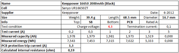 Keeppower%2016650%202000mAh%20(Black)%204.3V-info