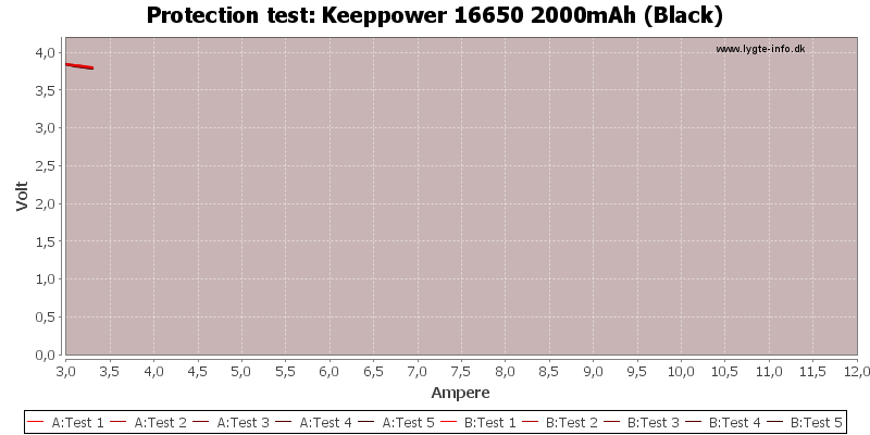Keeppower%2016650%202000mAh%20(Black)-TripCurrent