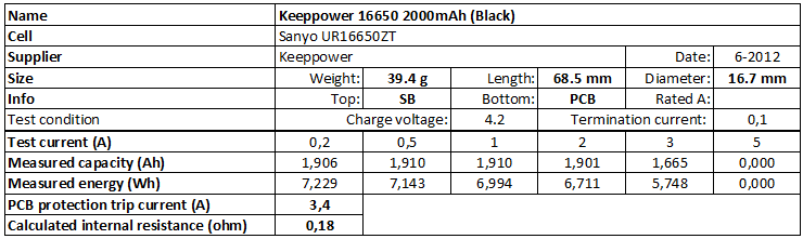Keeppower%2016650%202000mAh%20(Black)-info