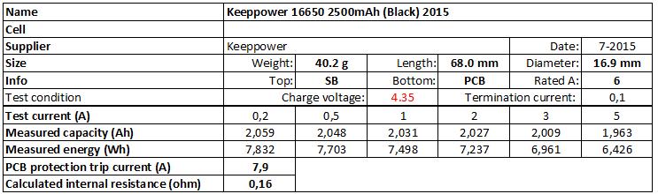 Keeppower%2016650%202500mAh%20(Black)%202015%204.35V-info