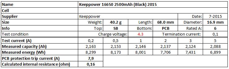 Keeppower%2016650%202500mAh%20(Black)%202015%204.3V-info