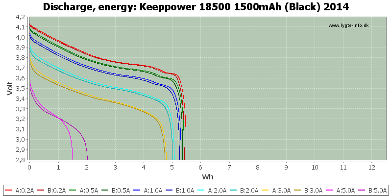 Keeppower%2018500%201500mAh%20(Black)%202014-Energy