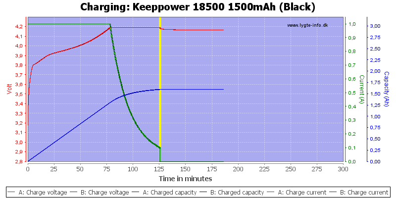 Keeppower%2018500%201500mAh%20(Black)-Charge