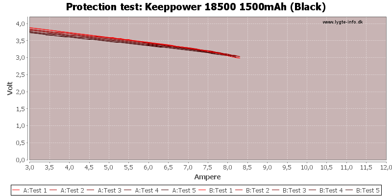 Keeppower%2018500%201500mAh%20(Black)-TripCurrent