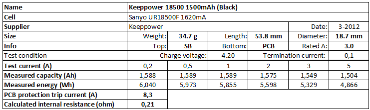 Keeppower%2018500%201500mAh%20(Black)-info