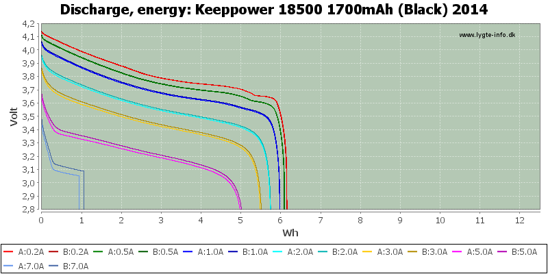 Keeppower%2018500%201700mAh%20(Black)%202014-Energy