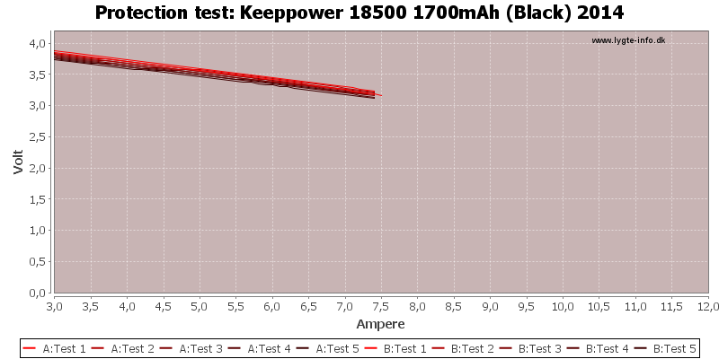 Keeppower%2018500%201700mAh%20(Black)%202014-TripCurrent