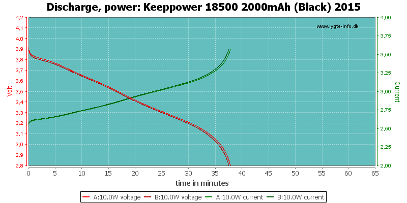 Keeppower%2018500%202000mAh%20(Black)%202015-PowerLoadTime
