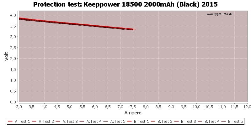 Keeppower%2018500%202000mAh%20(Black)%202015-TripCurrent