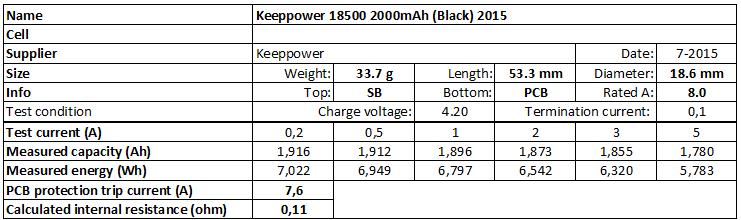 Keeppower%2018500%202000mAh%20(Black)%202015-info