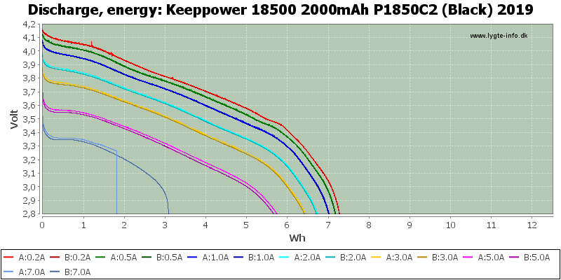 Keeppower%2018500%202000mAh%20P1850C2%20(Black)%202019-Energy