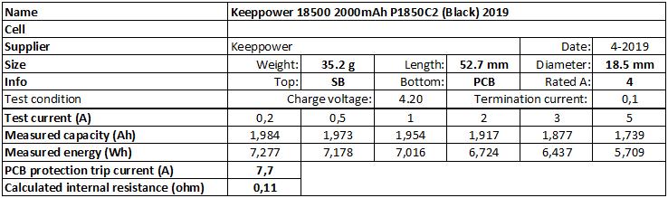 Keeppower%2018500%202000mAh%20P1850C2%20(Black)%202019-info