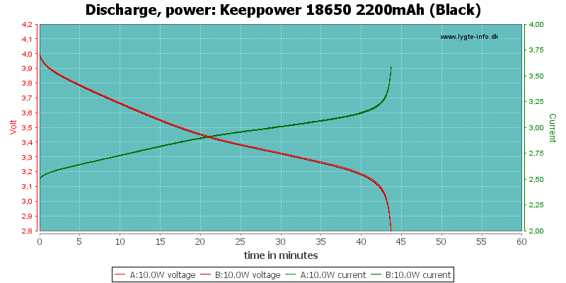 Keeppower%2018650%202200mAh%20(Black)-PowerLoadTime