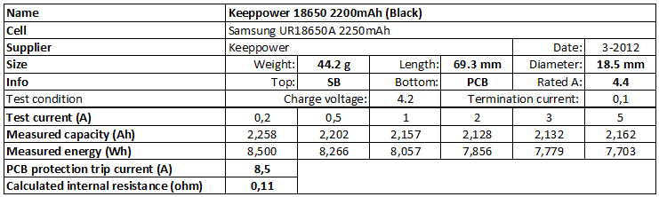 Keeppower%2018650%202200mAh%20(Black)-info