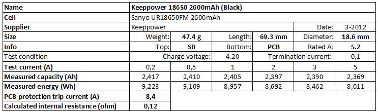 Keeppower%2018650%202600mAh%20(Black)-info
