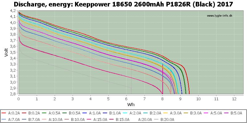 Keeppower%2018650%202600mAh%20P1826R%20(Black)%202017-Energy