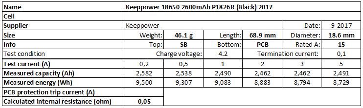Keeppower%2018650%202600mAh%20P1826R%20(Black)%202017-info