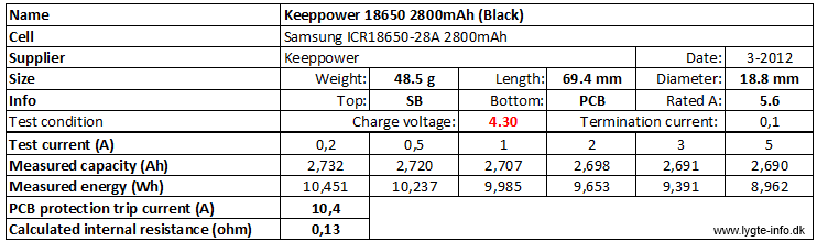Keeppower%2018650%202800mAh%20(Black)%204.3V-info