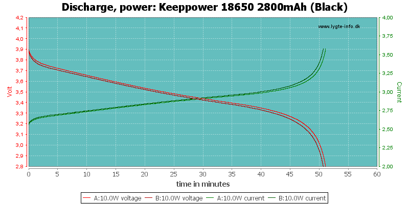 Keeppower%2018650%202800mAh%20(Black)-PowerLoadTime