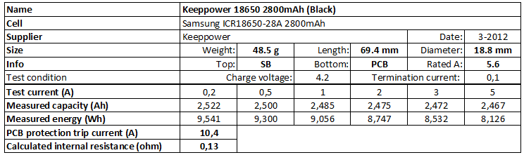 Keeppower%2018650%202800mAh%20(Black)-info