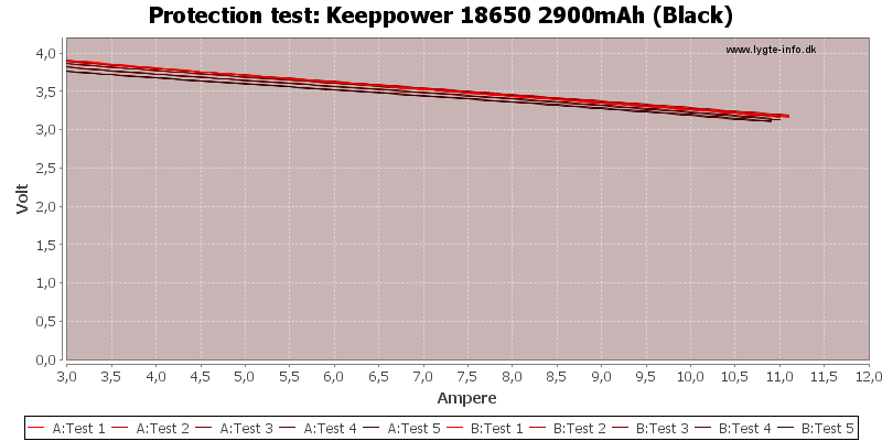 Keeppower%2018650%202900mAh%20(Black)-TripCurrent