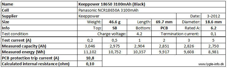Keeppower%2018650%203100mAh%20(Black)-info