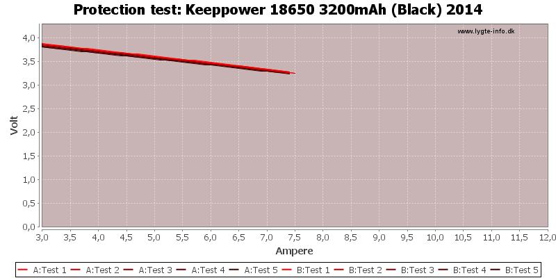 Keeppower%2018650%203200mAh%20(Black)%202014-TripCurrent