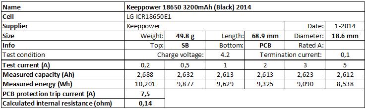 Keeppower%2018650%203200mAh%20(Black)%202014-info