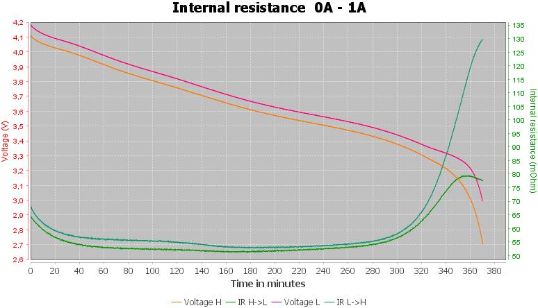 Discharge-Keeppower%2018650%203200mAh%20P1832U%20%28Blue-white%29%202020-pulse-1.0%2010%2010-IR