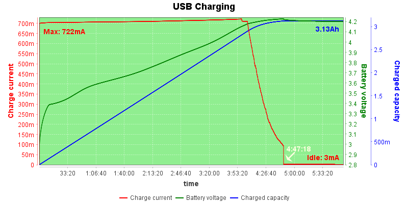 USB%20Charge%20Test%2020201207030040