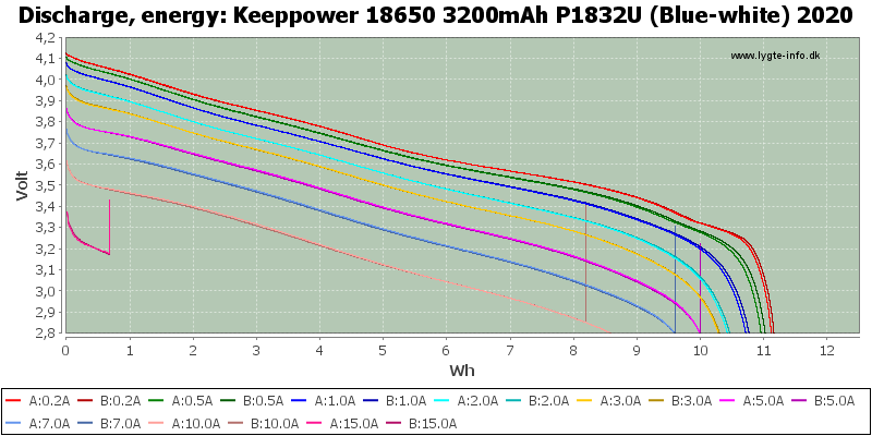 Keeppower%2018650%203200mAh%20P1832U%20(Blue-white)%202020-Energy