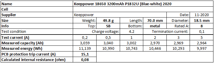 Keeppower%2018650%203200mAh%20P1832U%20(Blue-white)%202020-info