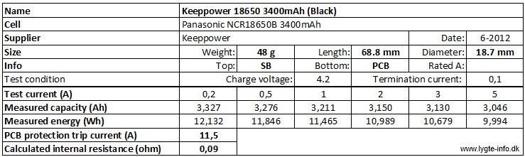 Keeppower%2018650%203400mAh%20(Black)-info