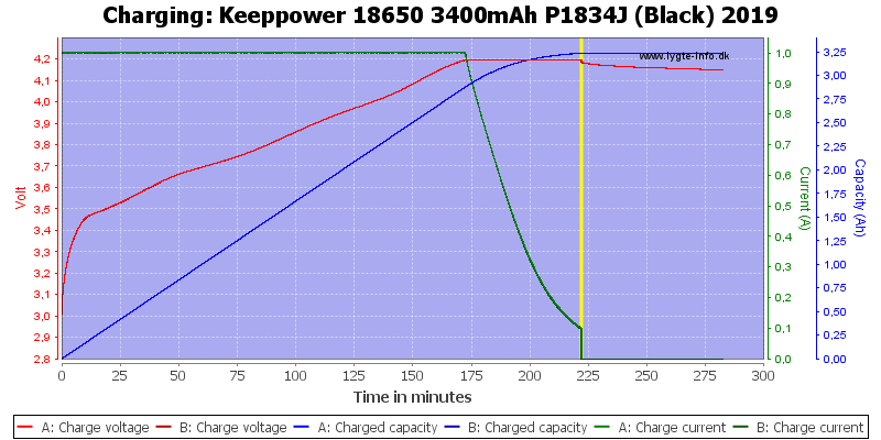 Keeppower%2018650%203400mAh%20P1834J%20(Black)%202019-Charge