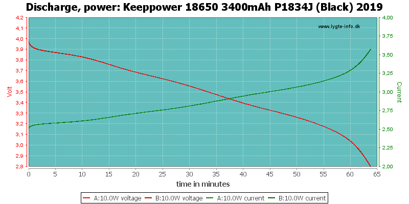 Keeppower%2018650%203400mAh%20P1834J%20(Black)%202019-PowerLoadTime