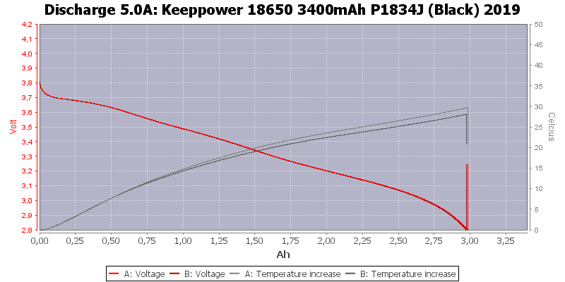 Keeppower%2018650%203400mAh%20P1834J%20(Black)%202019-Temp-5.0